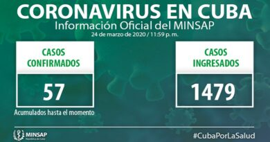 Cuba y nuevos casos de Covid-19