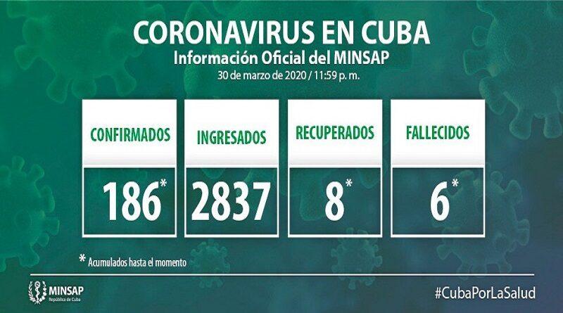 Confirman 16 nuevos casos positivos a la COVID-19 en Cuba