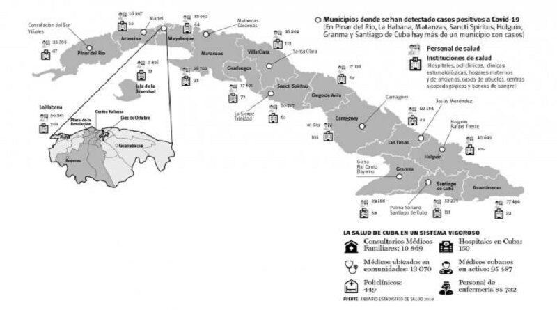 Cuba contra el coronavirus
