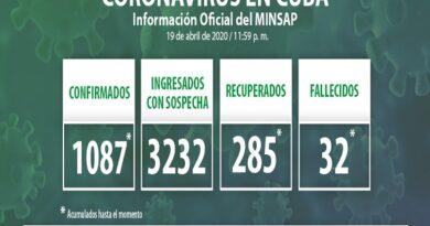 Coronavirus, COVID-19, Cuba, Ministerio de Salud Pública (MINSAP), Salud, Salud Pública, SARS-CoV-2, Virus