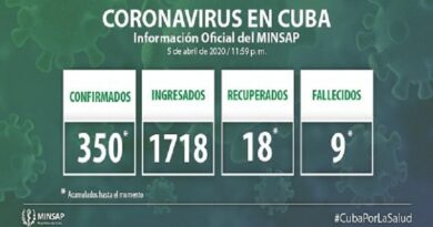 coronavirus-Cuba-5 de abril