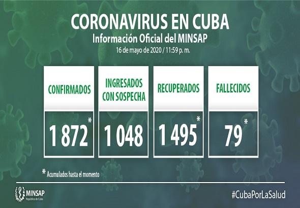 Confirman 10 nuevos casos positivos a la COVID-19 en Cuba