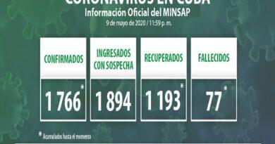 Reportan 12 nuevos casos positivos a la COVID-19 en Cuba