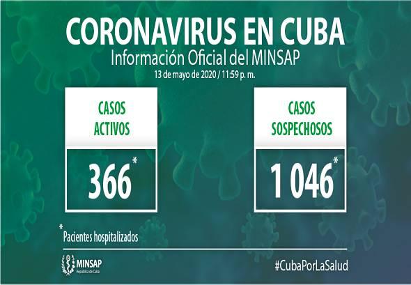 Cuba reporta 20 casos positivos a la COVID-19 y 57 altas médicas