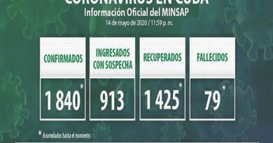 Cuba reporta 10 casos positivos a la COVID-19 y 42 altas médicas