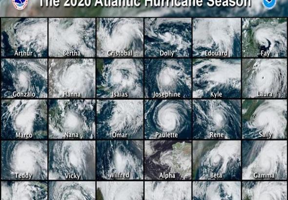 temporada ciclonica