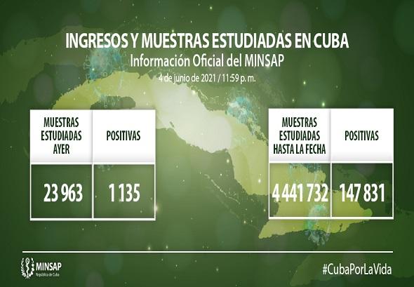 Cuba covid 5 de junio
